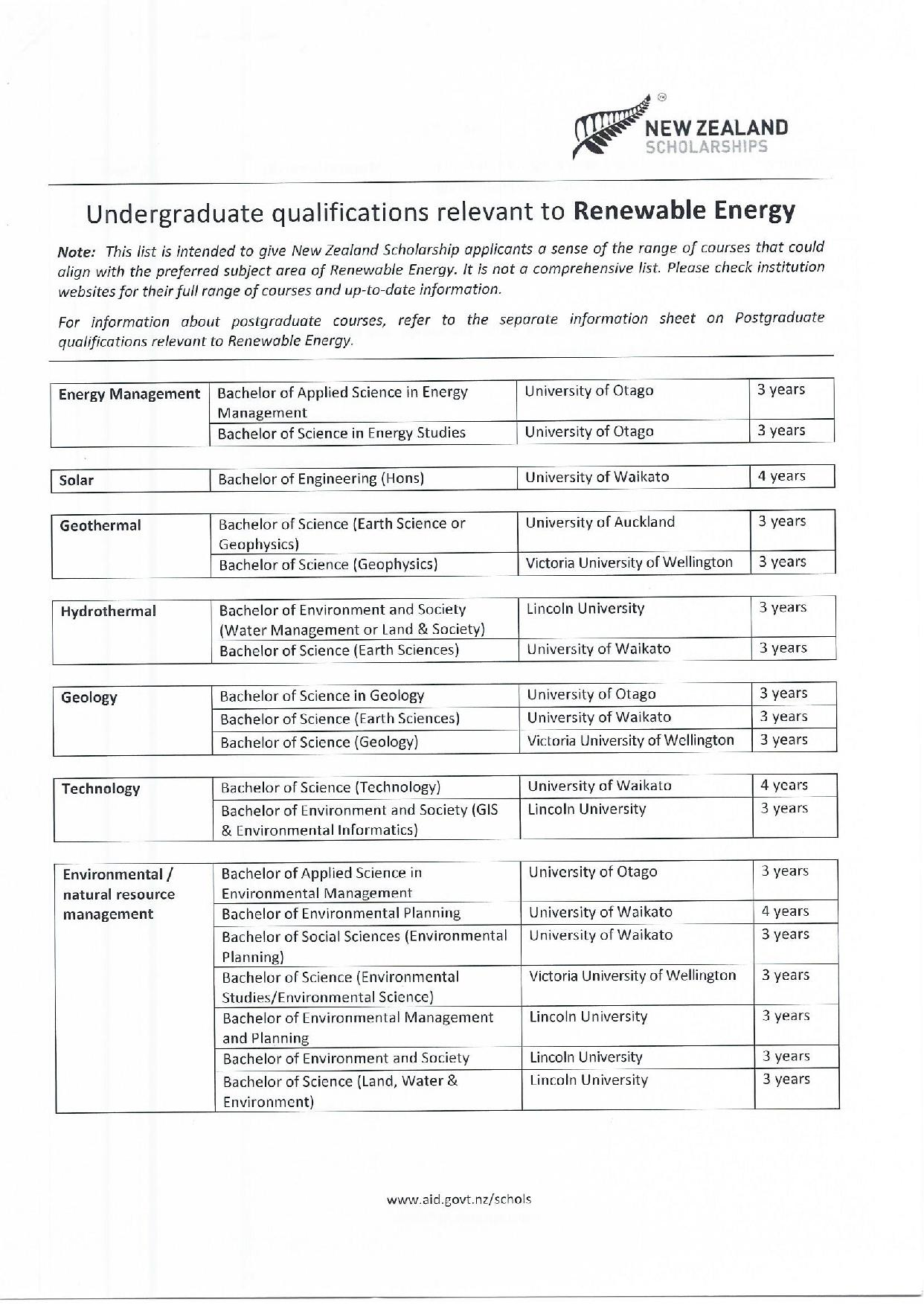 Qualification guidelines-page-015.jpg