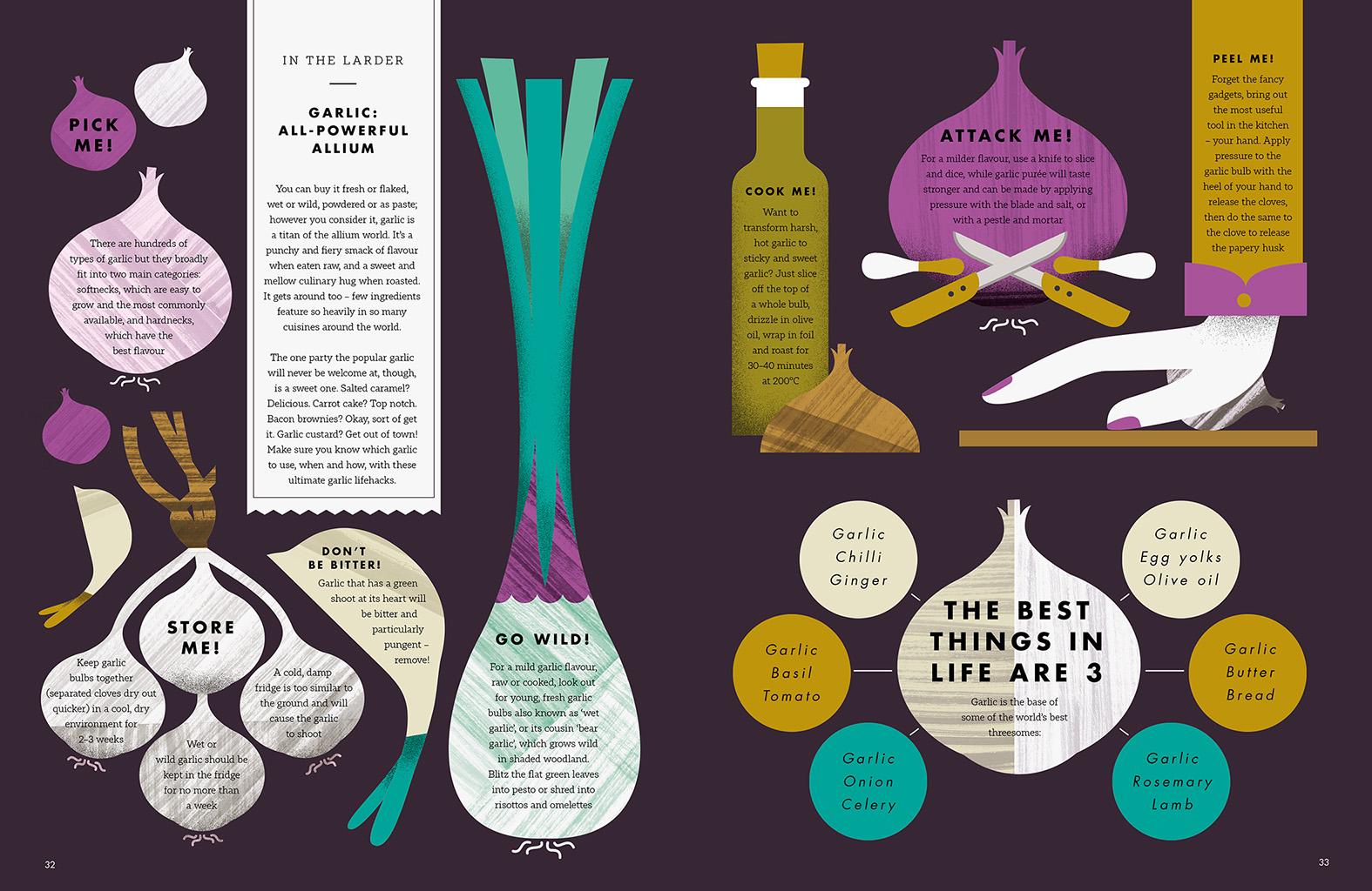 Taste Book+Garlic