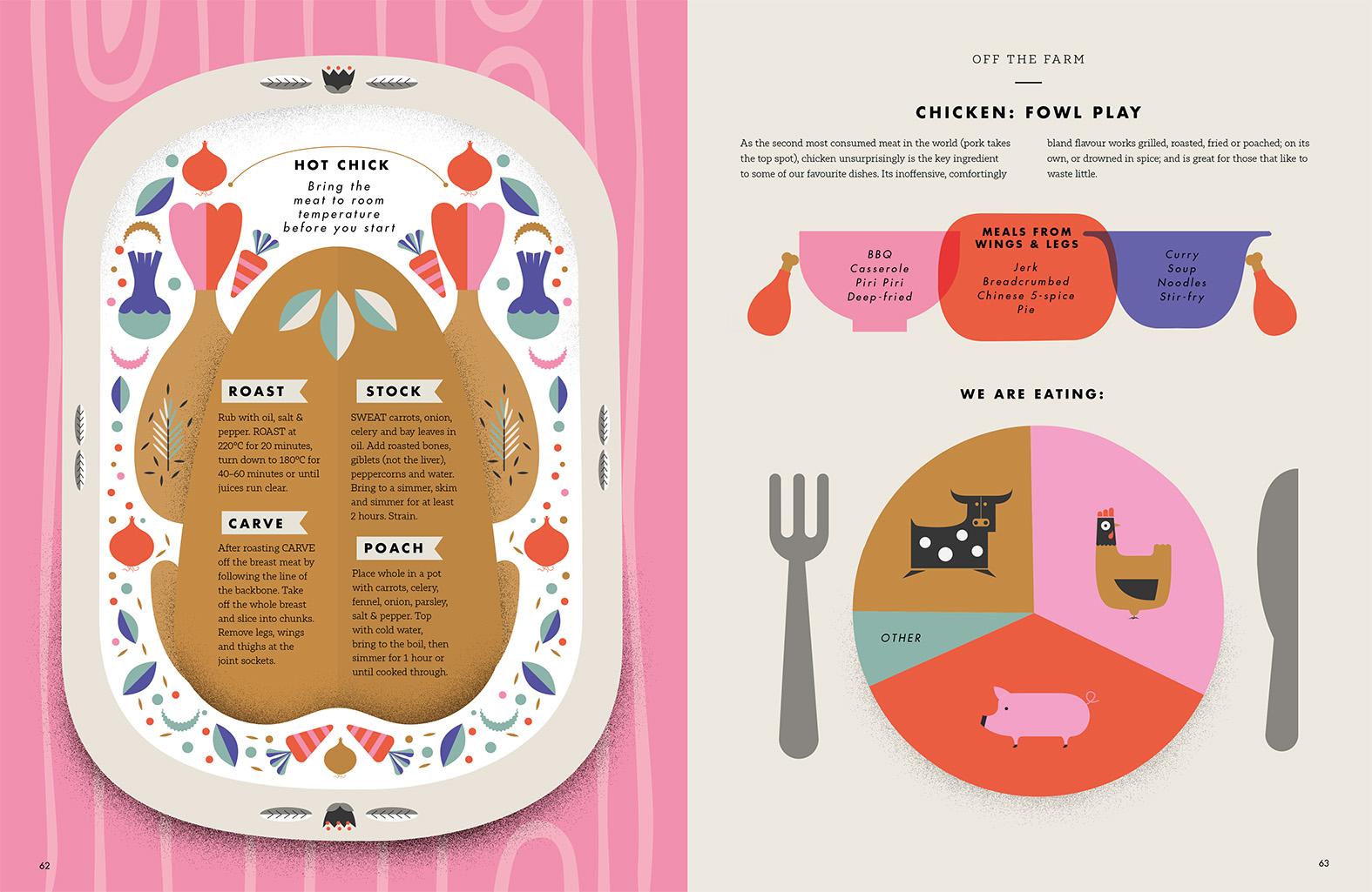 Taste Book + Chicken