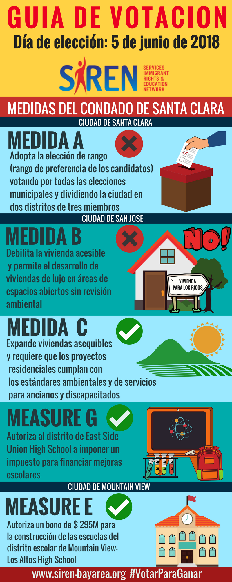 SCC voter guide (spanish) updated.jpg