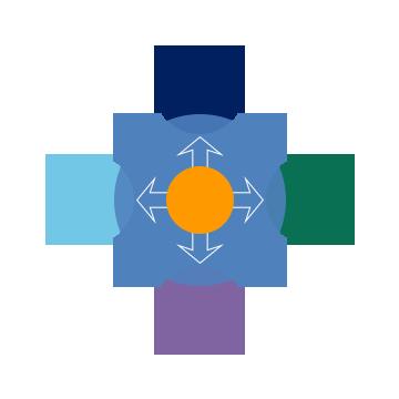 Blog 1.6.15 tech drives improvement_1.png