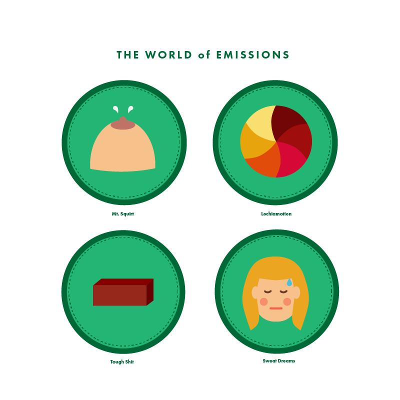 World of Emissions
