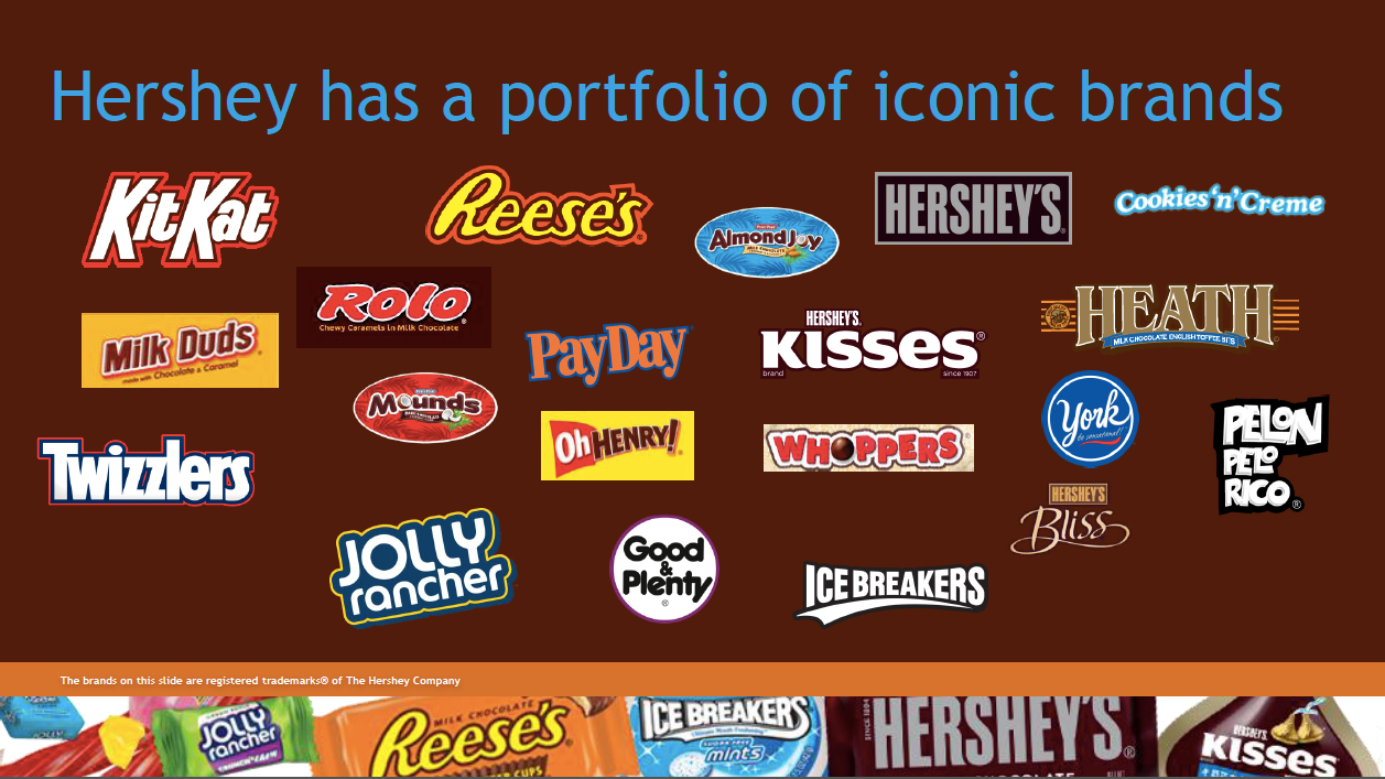Hershey's iconic brands from a  2012 Investor Update presentation . Note that this does not include more recent acquisitions and new brands like Krave, Brookside and Lancaster.