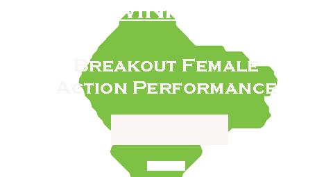 ActionOnFilm_Winner.png