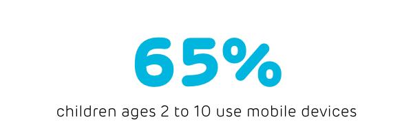 Screen Time Mobile Use.002.jpg