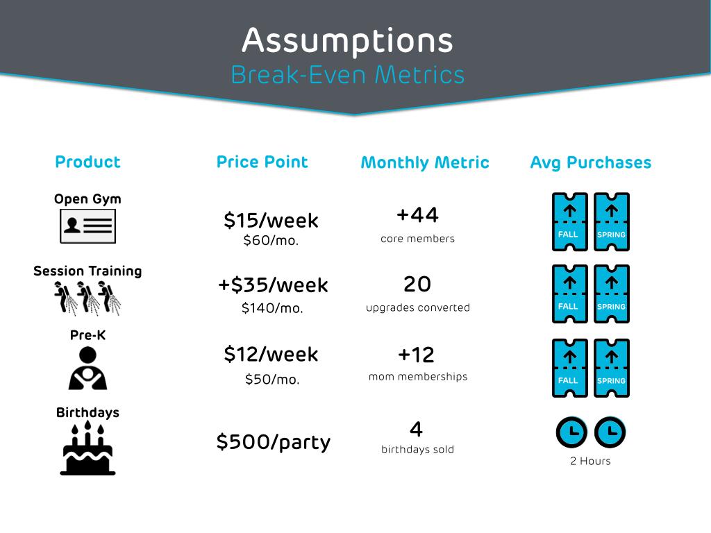 eThree- Investor Summary 5-16 images.020.jpg
