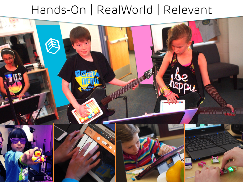 Real-world, hands-on iPad projects