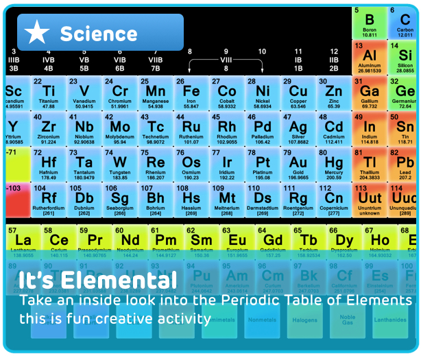 Periodic Table of Elements Activity