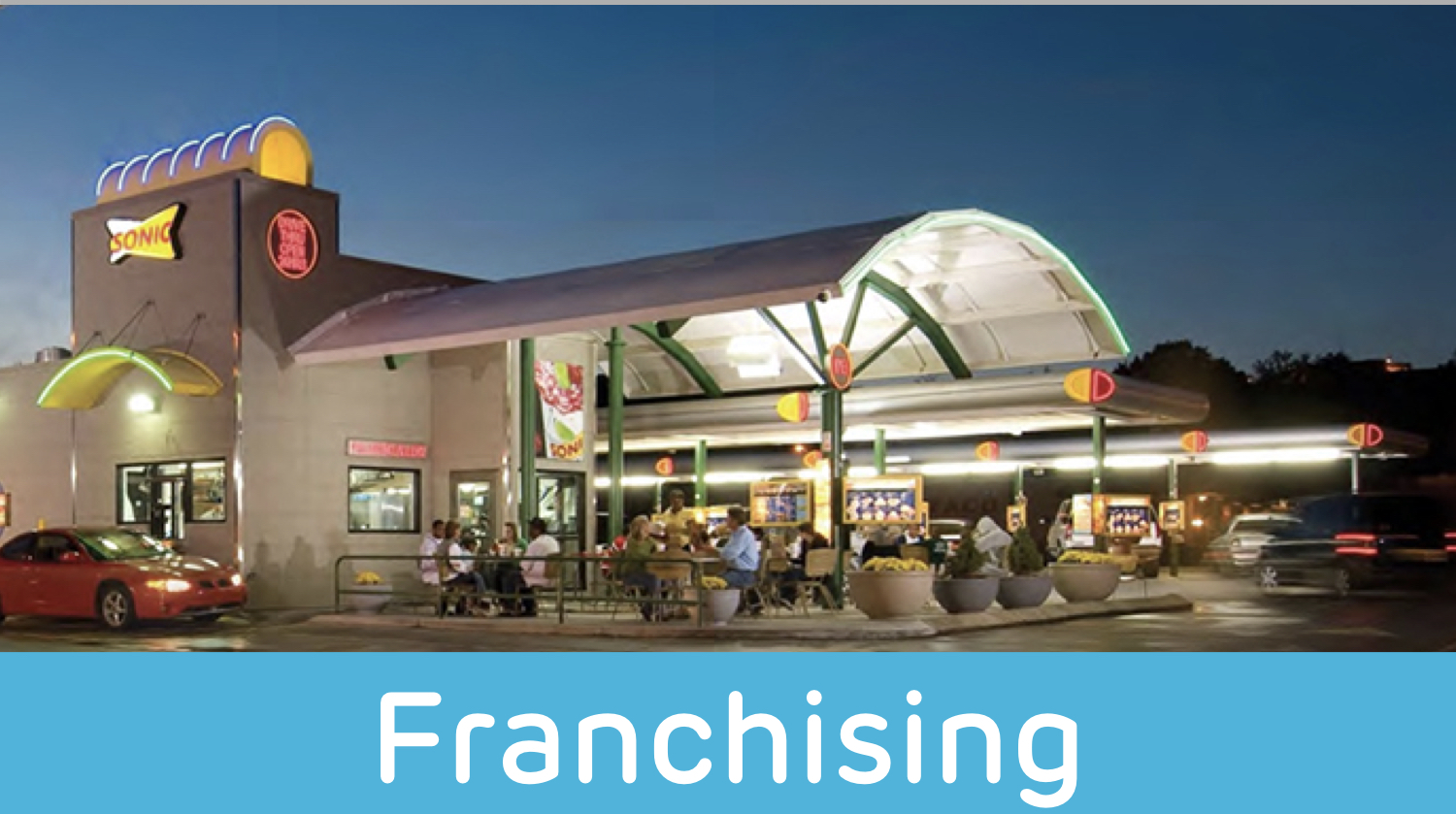 Franchise Recruitment