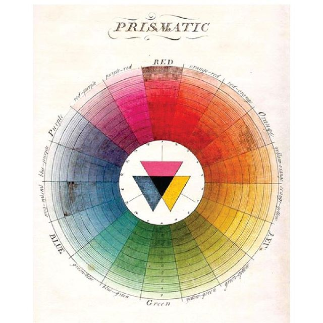@publicdomainrev have bought together a fantastic collection of the various ways people have tried to visually organise and make sense of colour over the last four centuries. Pictured is the shaded colour wheel from British entomologist Moses Harris, featured in his The Natural System of Colours (1766). Head to The Public Domain Review website and check out their article 'Colour Wheels, Charts, and Tables Through History' for the full collection.⠀ .⠀ .⠀ .⠀ #atf#australiantrendforecast#trendforecast#trendforecasting#globaltrends#colour#color#colortheory#colourtheory#colourwheel@designercolourwheel
