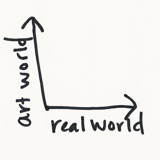 ART WORLD x REAL WORLD