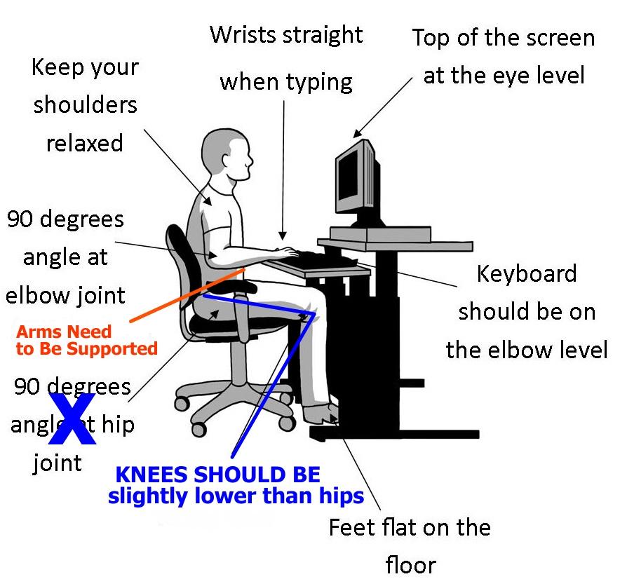 Correct-Sitting-Position.jpg