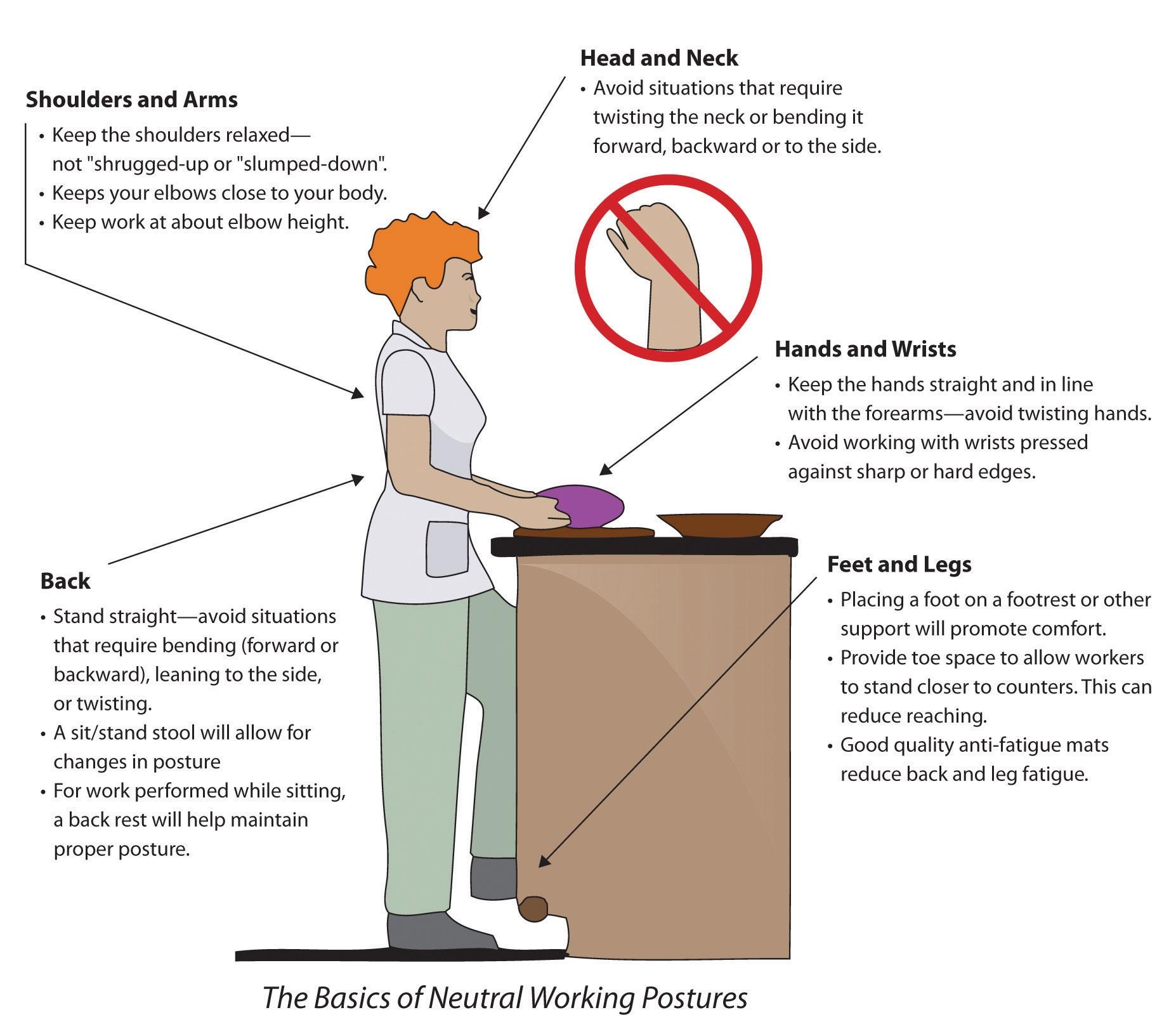 The basics of Neutral Posture.jpg