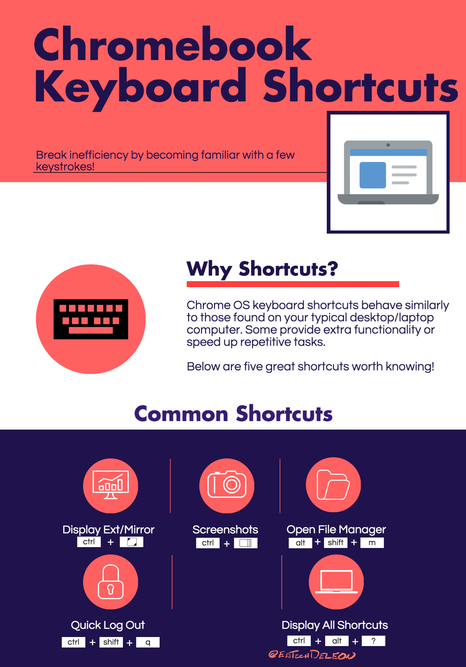 Chromebook Keyboard Shortcuts Guide