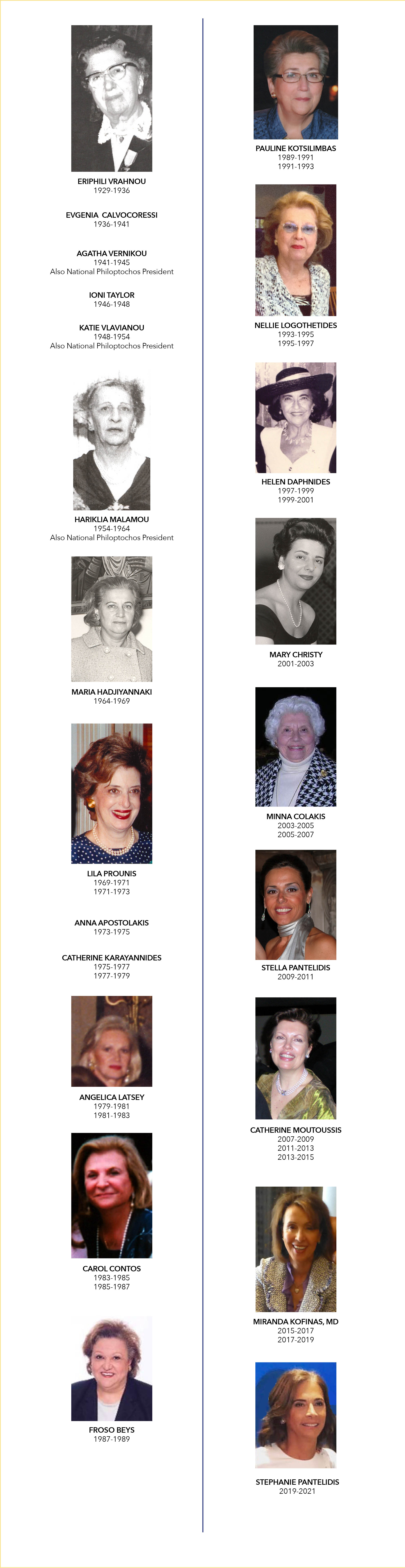 Past Presidents_2019.jpg