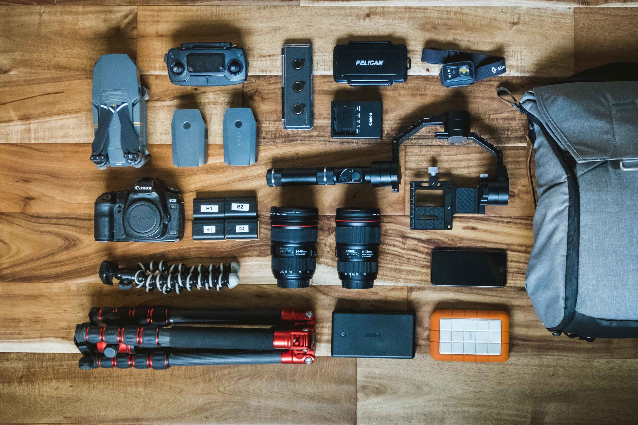 whats in my bag (canon).jpg