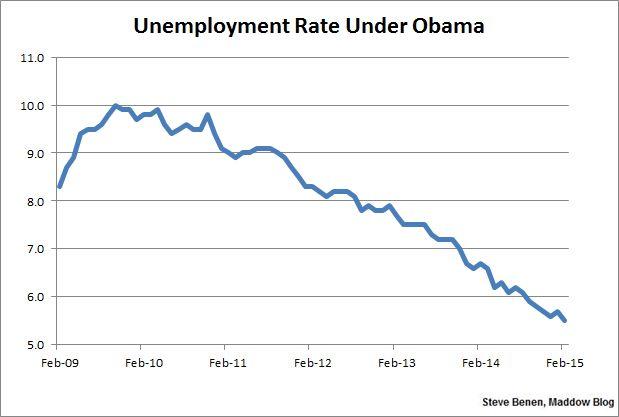 feb 2015 unemployment curve.jpg