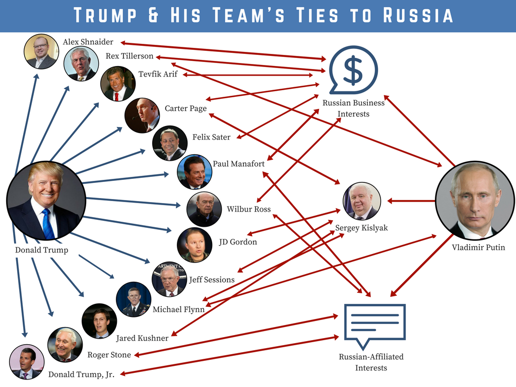 Source: Rep. Eric Swalwell, House.gov