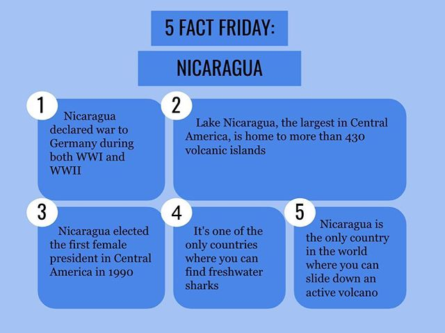Introducing: Five Fun Fact Friday! We will be featuring a country in Central or South America every week! If you would like to read about a specific country, leave us a comment below.