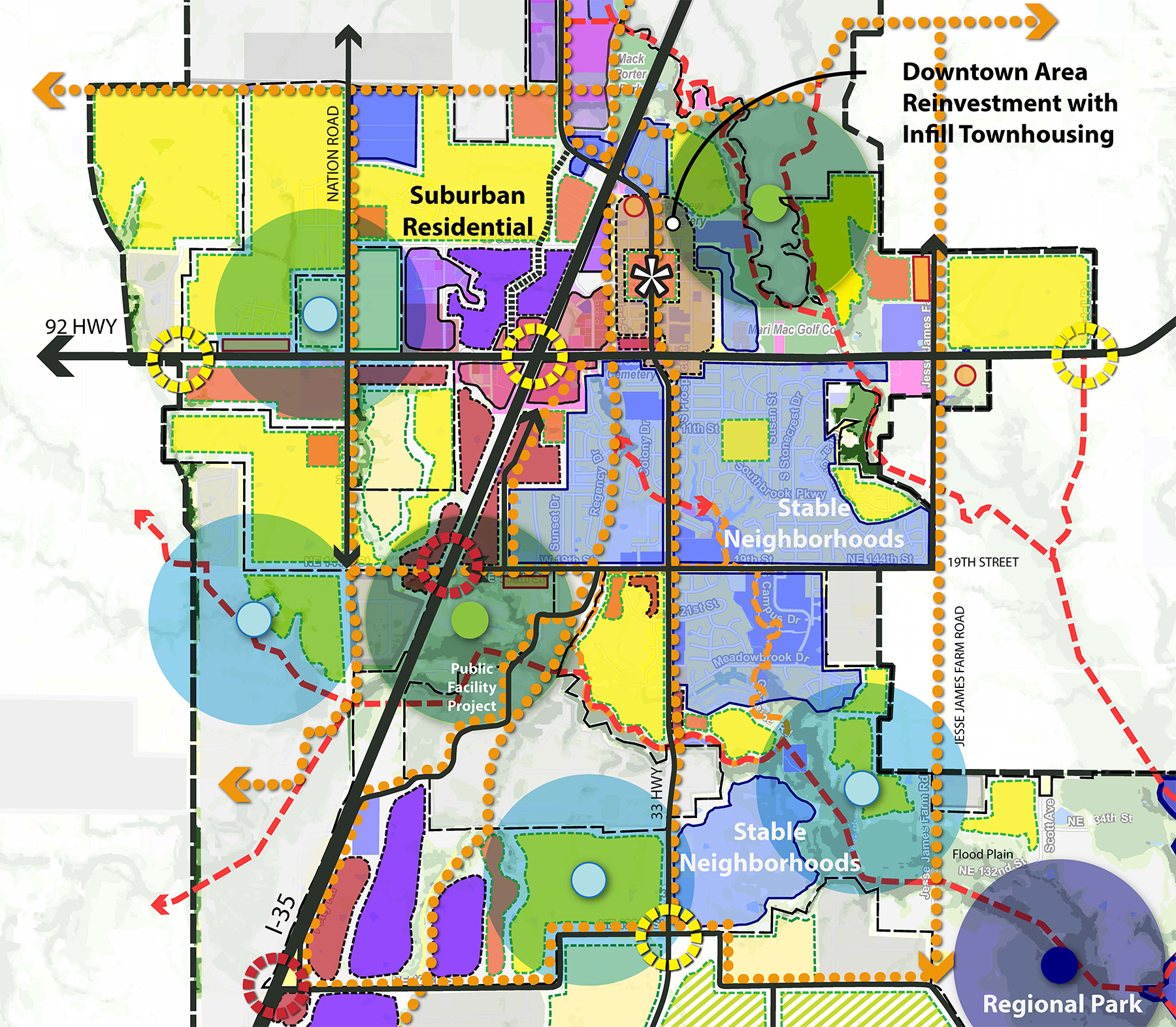Kearney Comprehensive Plan