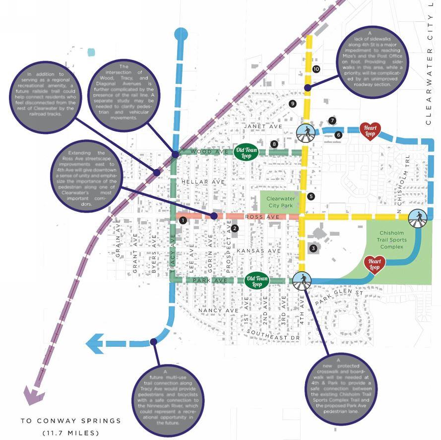Clearwater Pedestrian Plan