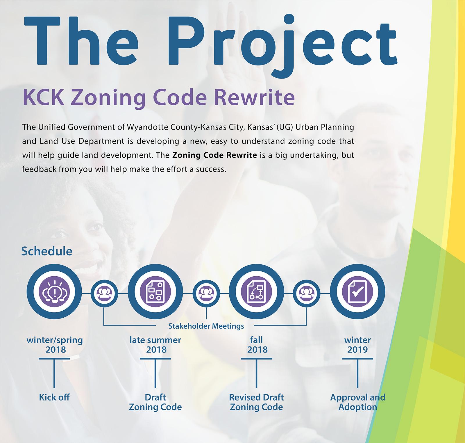 Wyandotte County Zoning Code