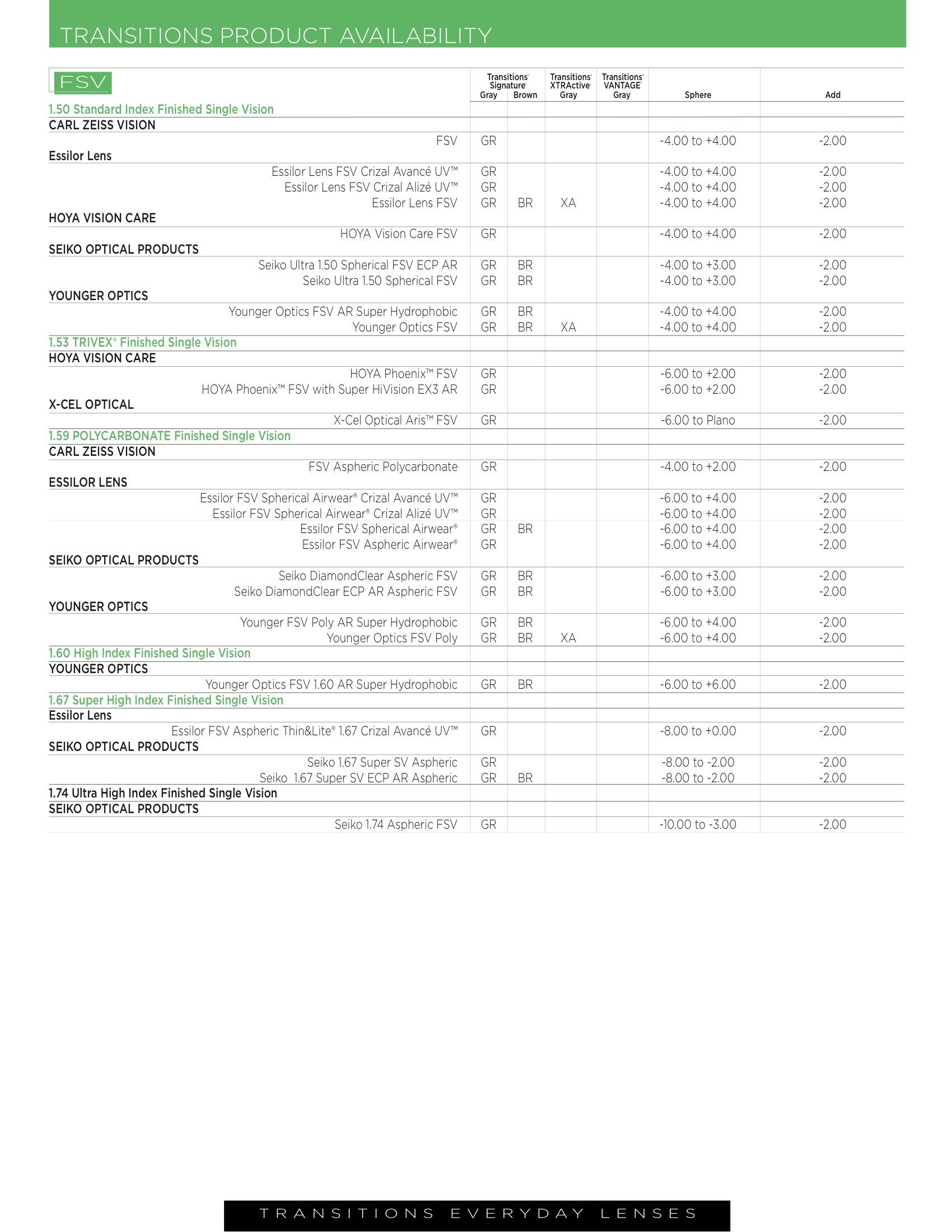 Spring 2014 Dispensing Guide 4.jpeg