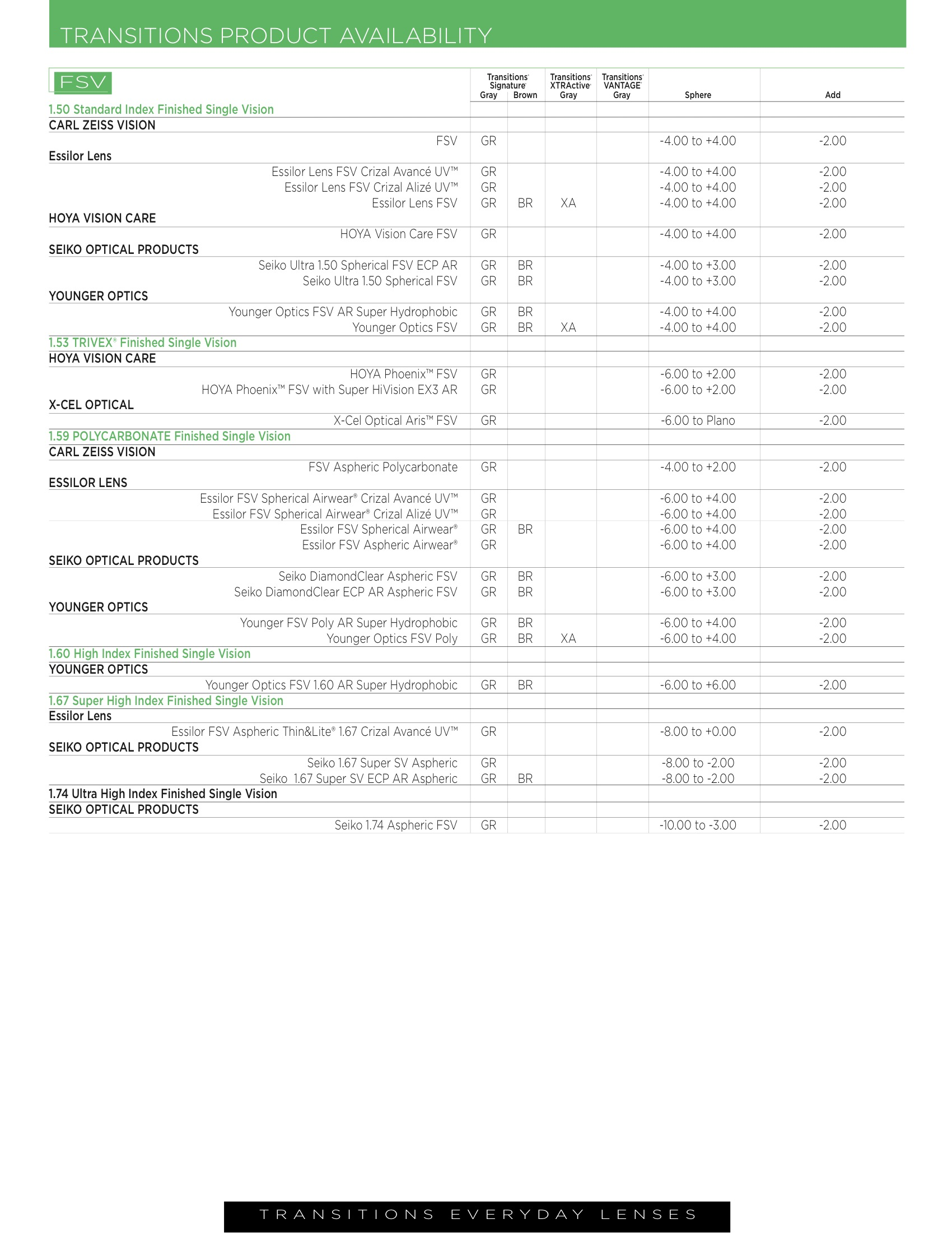 Spring 2014 Dispensing Guide 28.jpeg