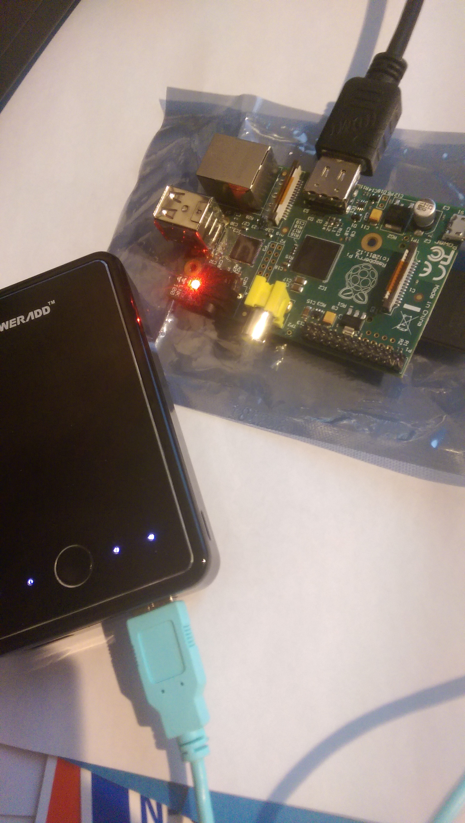 Raspberry Pi Controller