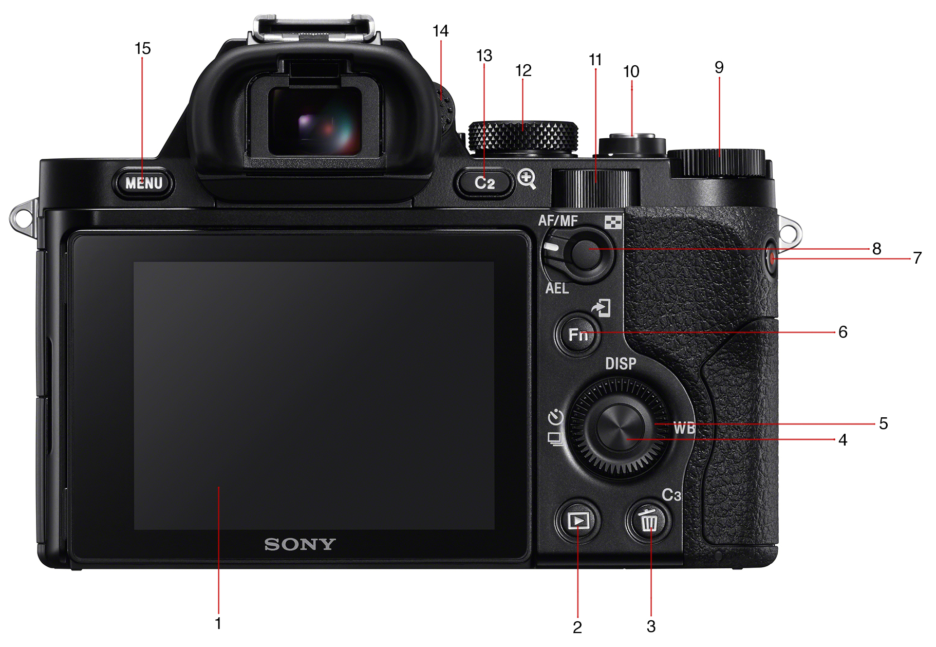 Sony Button Layout