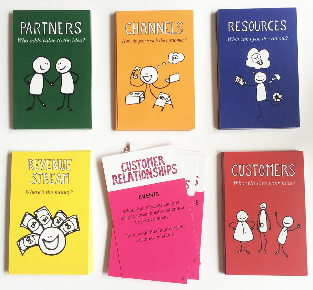 SPILLET - Business Model Game er et fysisk spil, hvor deltagerne i samarbejde skaber unikke forretningskoncepter. Spillet fungerer som katalysator for konstruktive dialoger og kan bruges til idégenerering, konceptskabelse og til at simulere forskellige scenarier indenfor forretningsudvikling. Spillet er bygget op om 'Business Model Canvas' og henvender sig både til den rutinerede bruger af Business Model Canvas og dem der skal introduceres til det for første gang.Læs mere om spillet her.