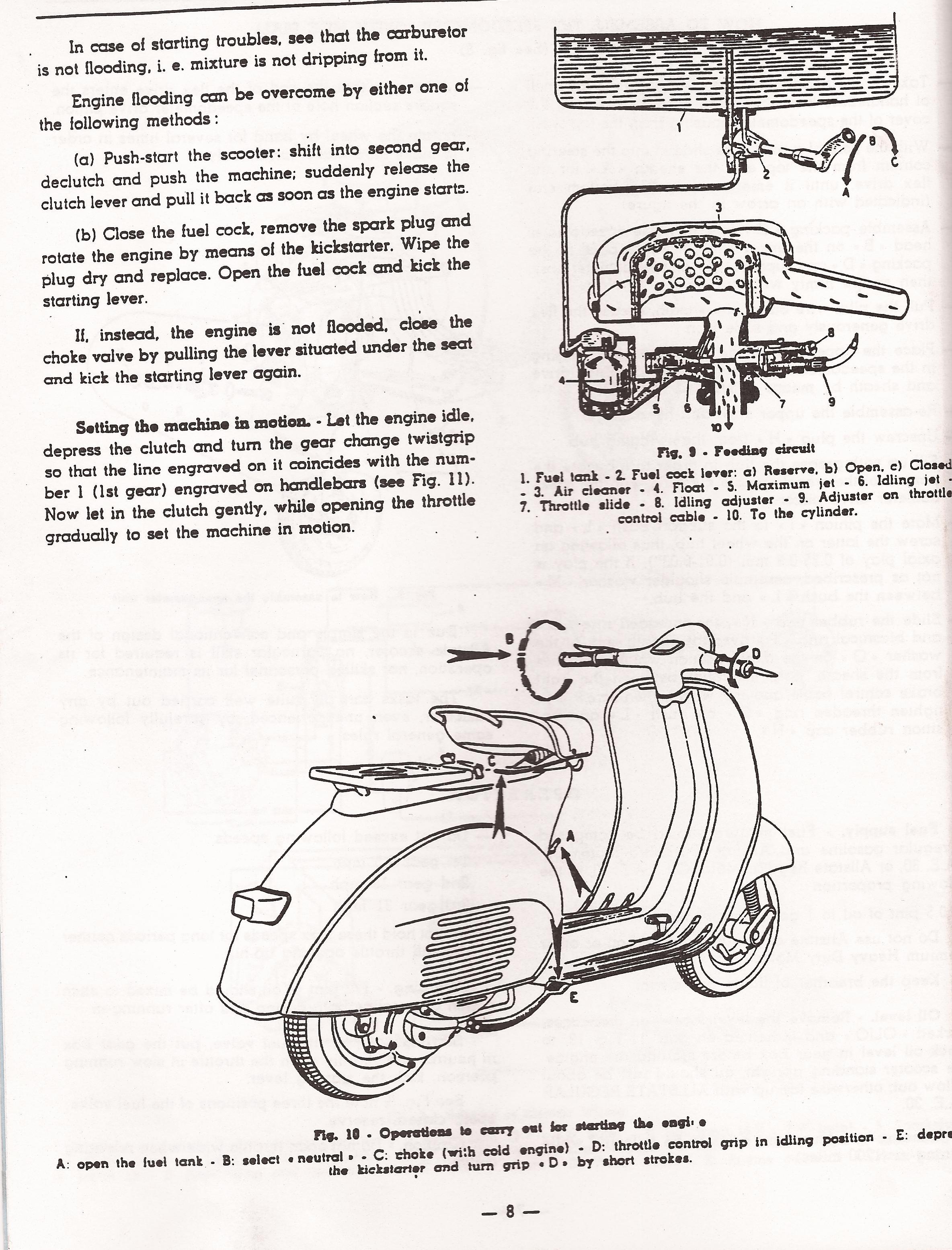 Vespa Allstate Wiring Diagram  Vespa Engine, Vespa Seats, Vespa