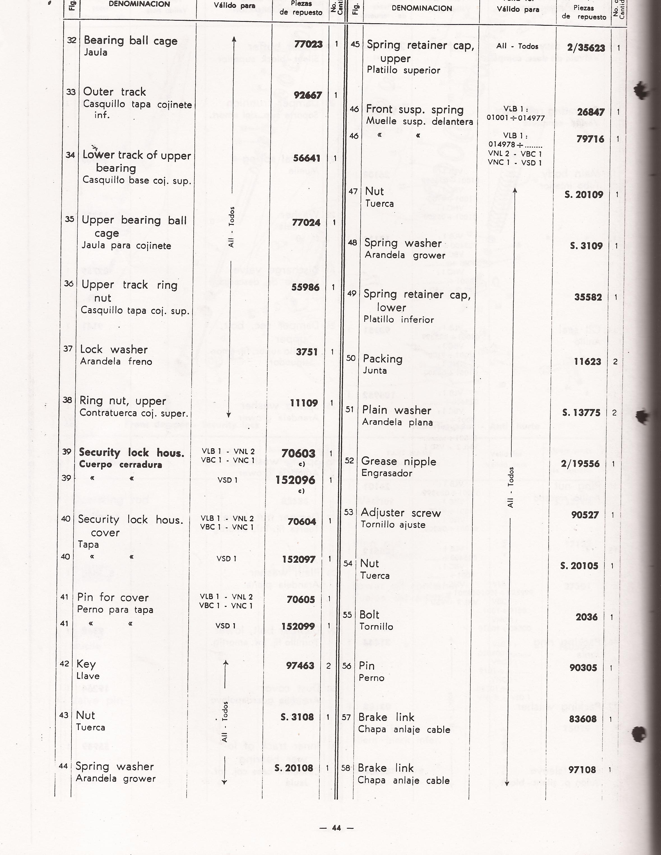02-25-2013 vespa manaul 51.jpg