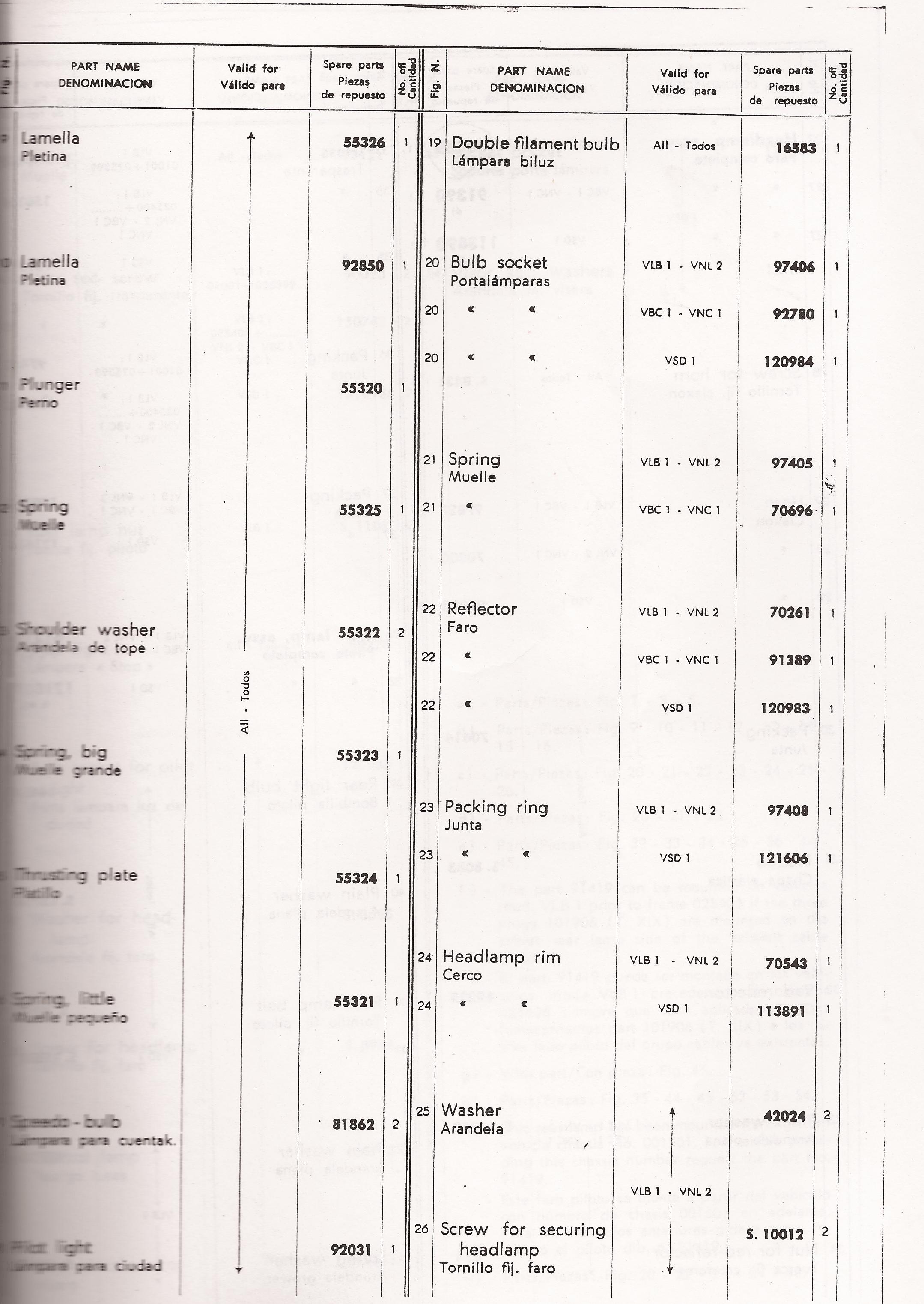 02-25-2013 vespa manaul 64.jpg