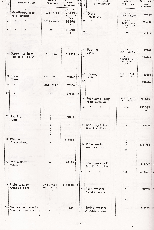 02-25-2013 vespa manaul 65.jpg