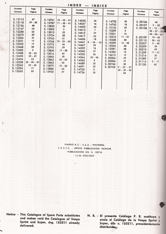 02-25-2013 vespa manaul 76.jpg