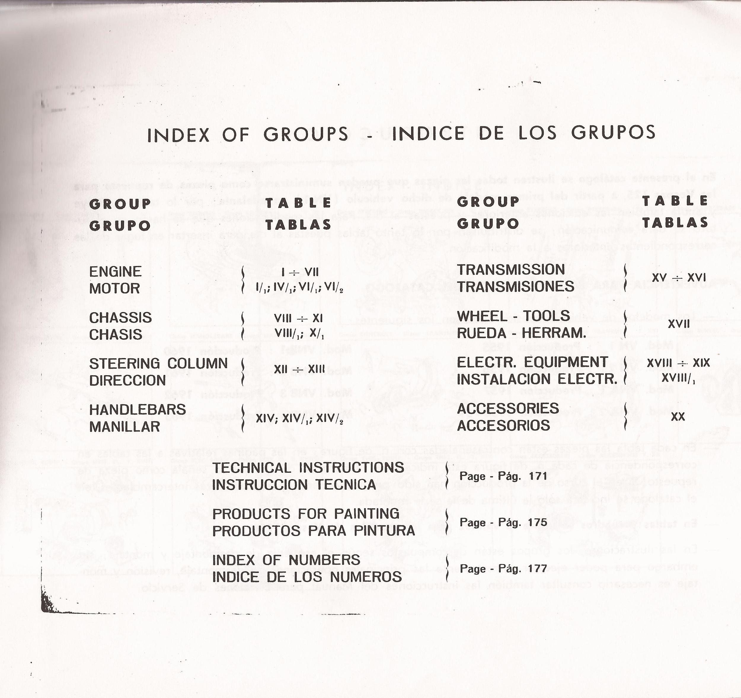 07-16-2013 vespa 125 catalog manuel 3.jpg