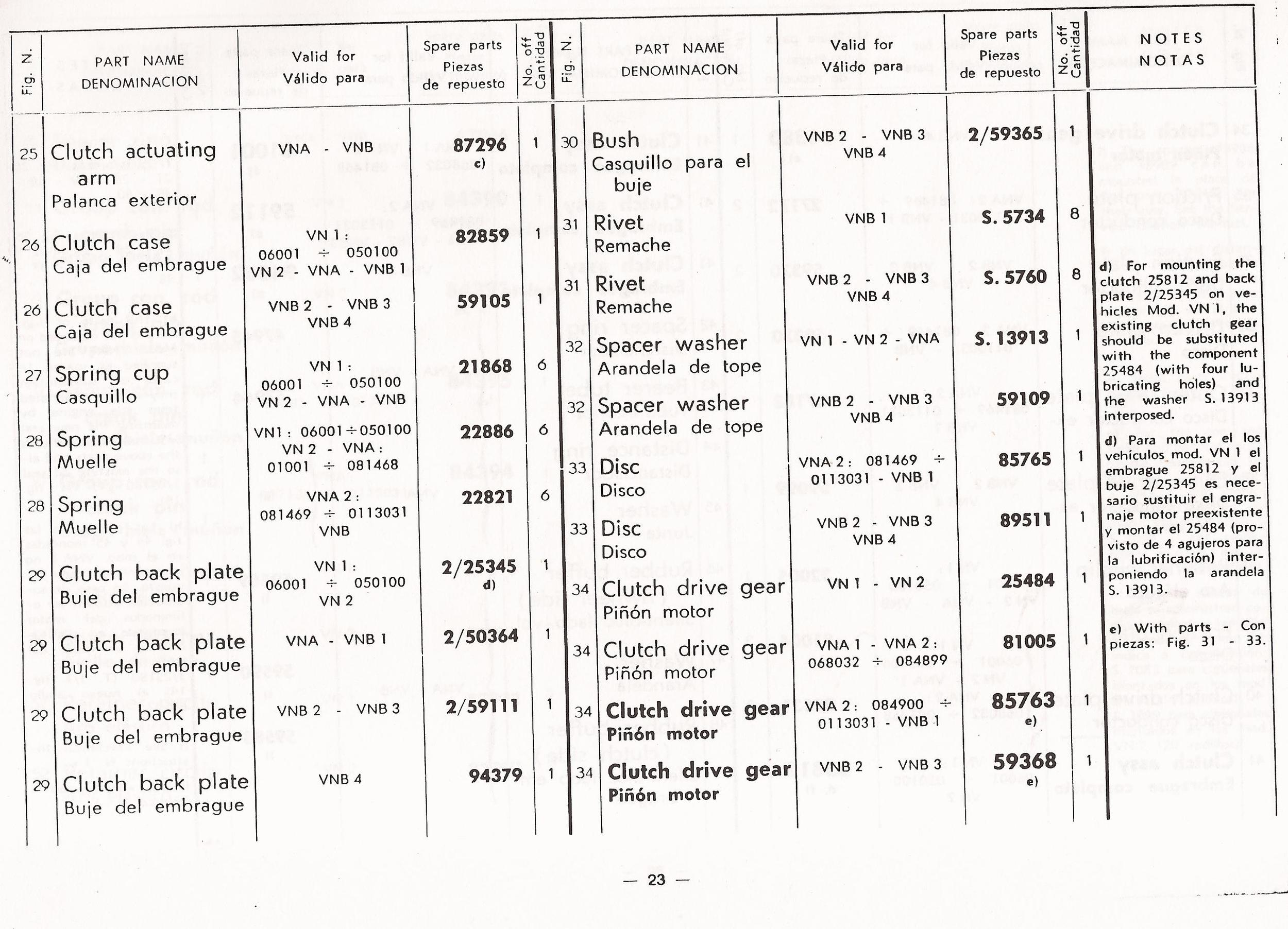 07-16-2013 vespa 125 catalog manuel 26.jpg