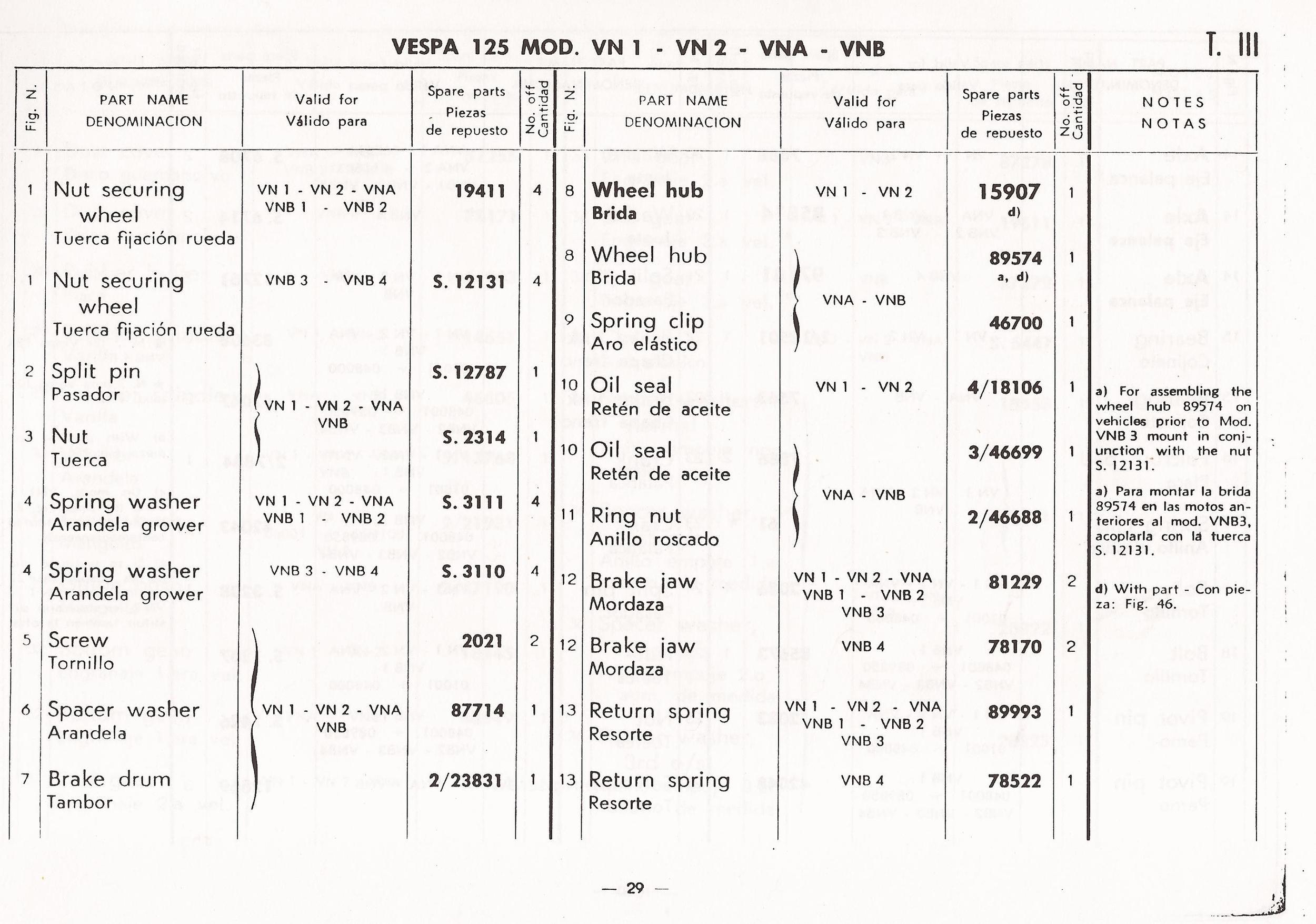 07-16-2013 vespa 125 catalog manuel 32.jpg