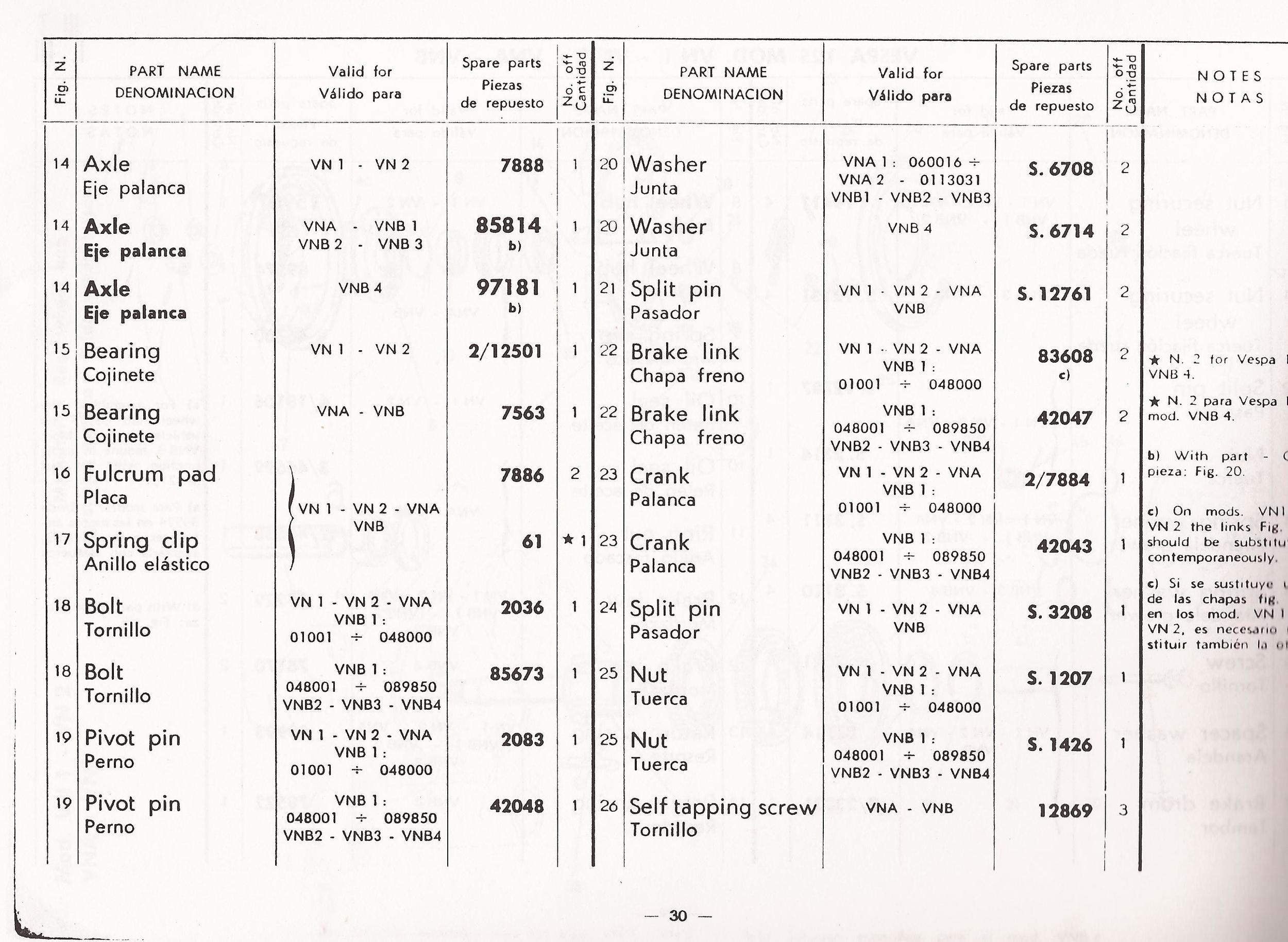 07-16-2013 vespa 125 catalog manuel 33.jpg