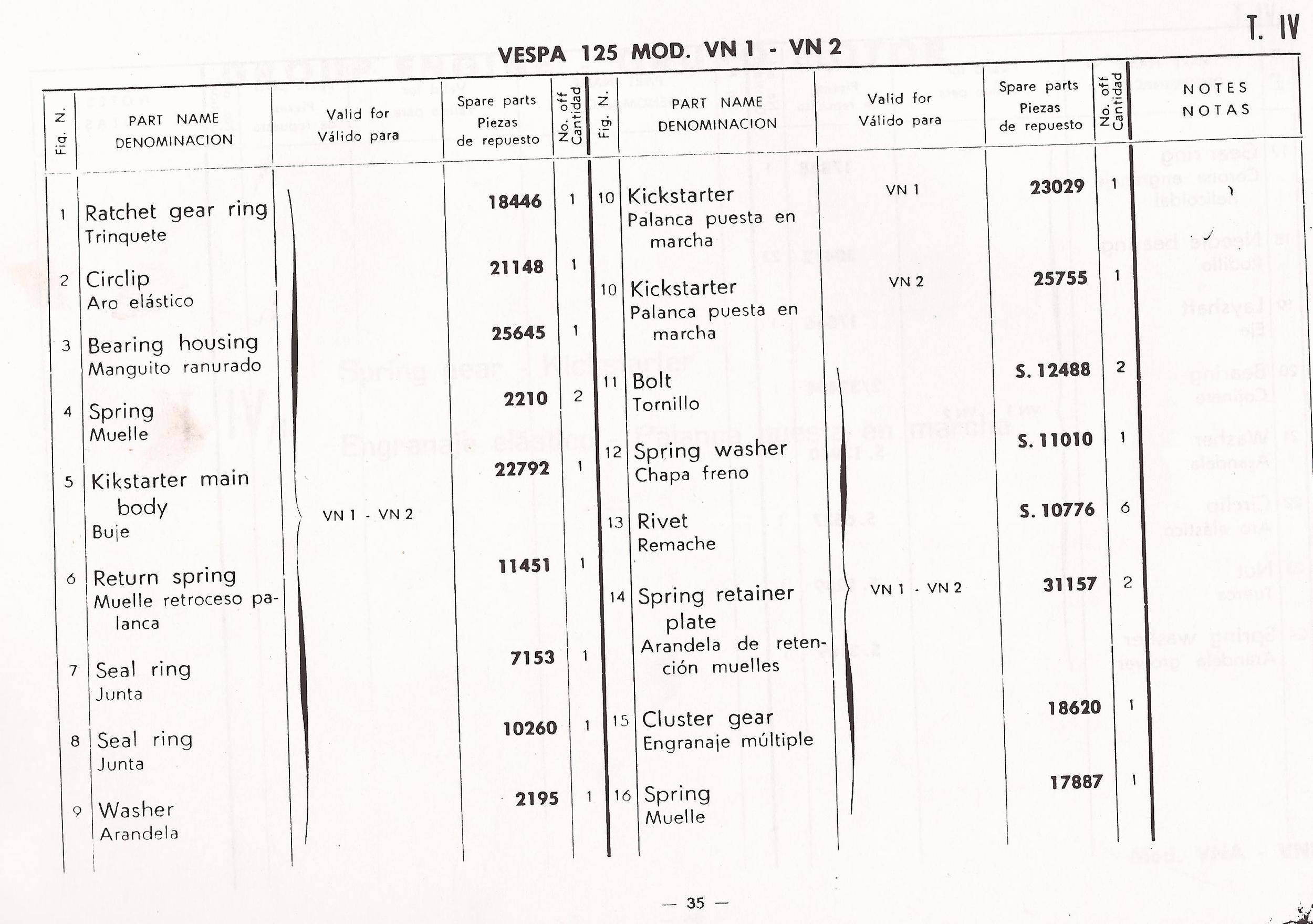 07-16-2013 vespa 125 catalog manuel 38.jpg
