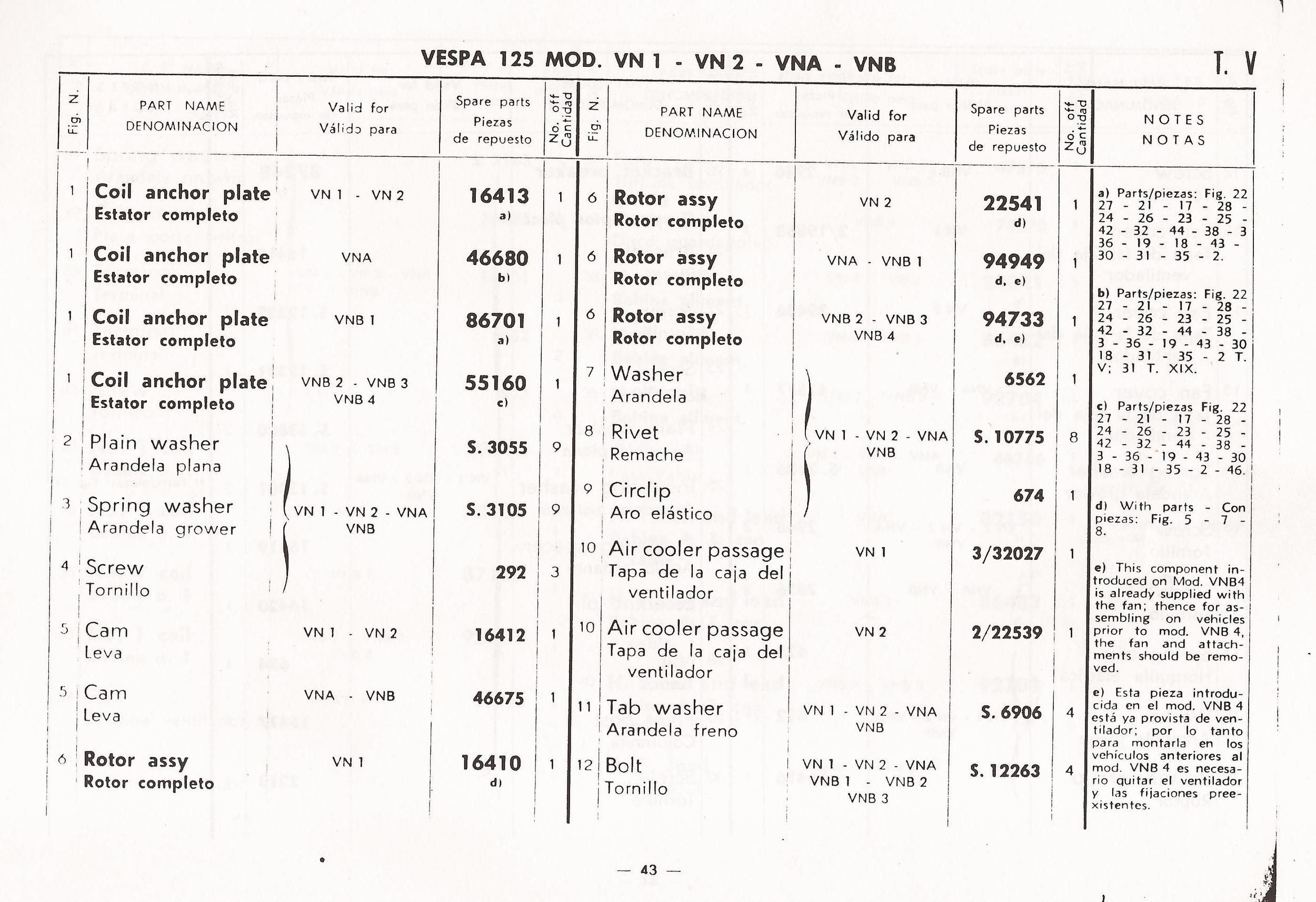 07-16-2013 vespa 125 catalog manuel 47.jpg
