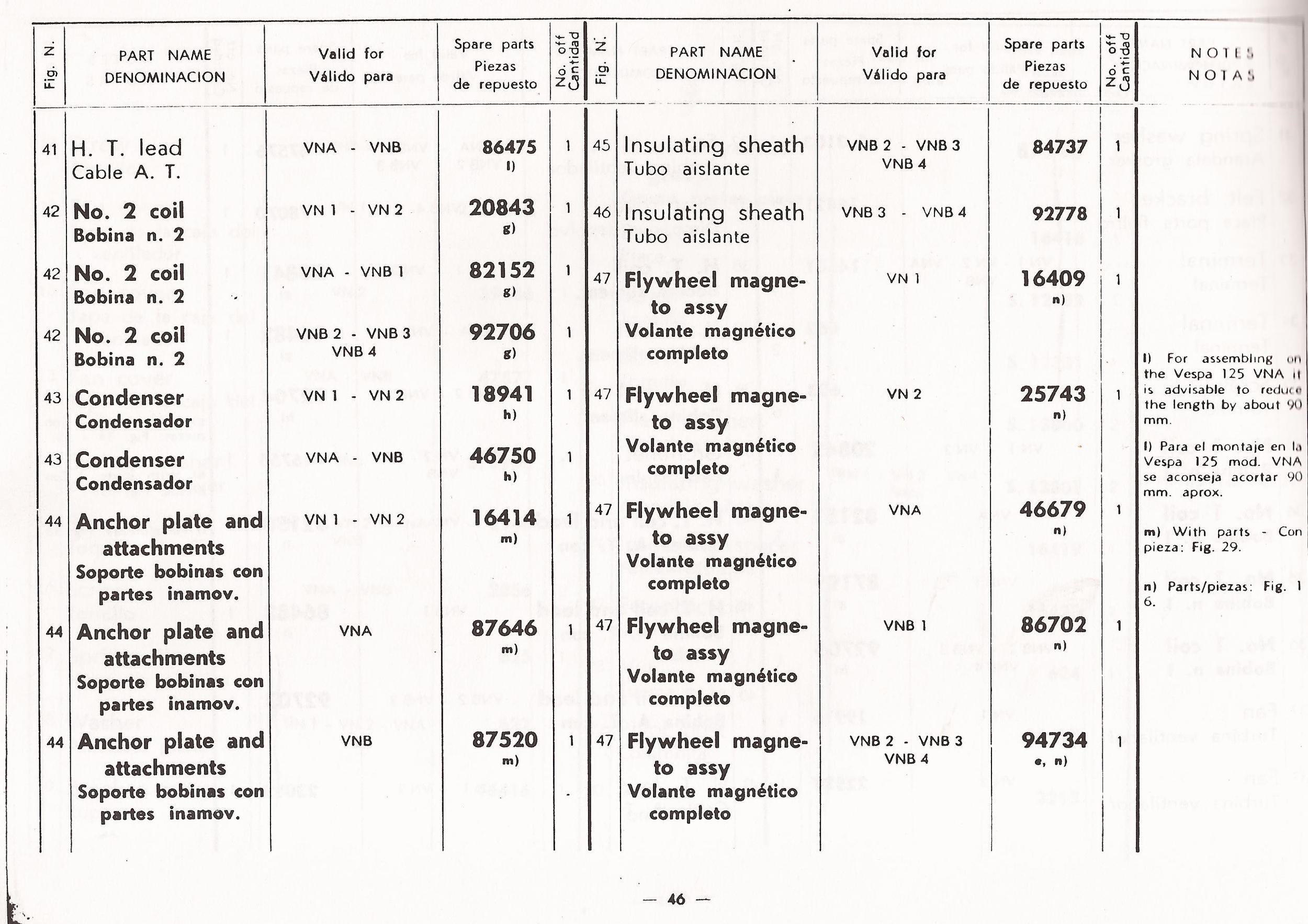 Vespa 125 Spare Parts VN1 VN2 VNA1 VNA2 VNB1 VNB2 VNB3 VNB4