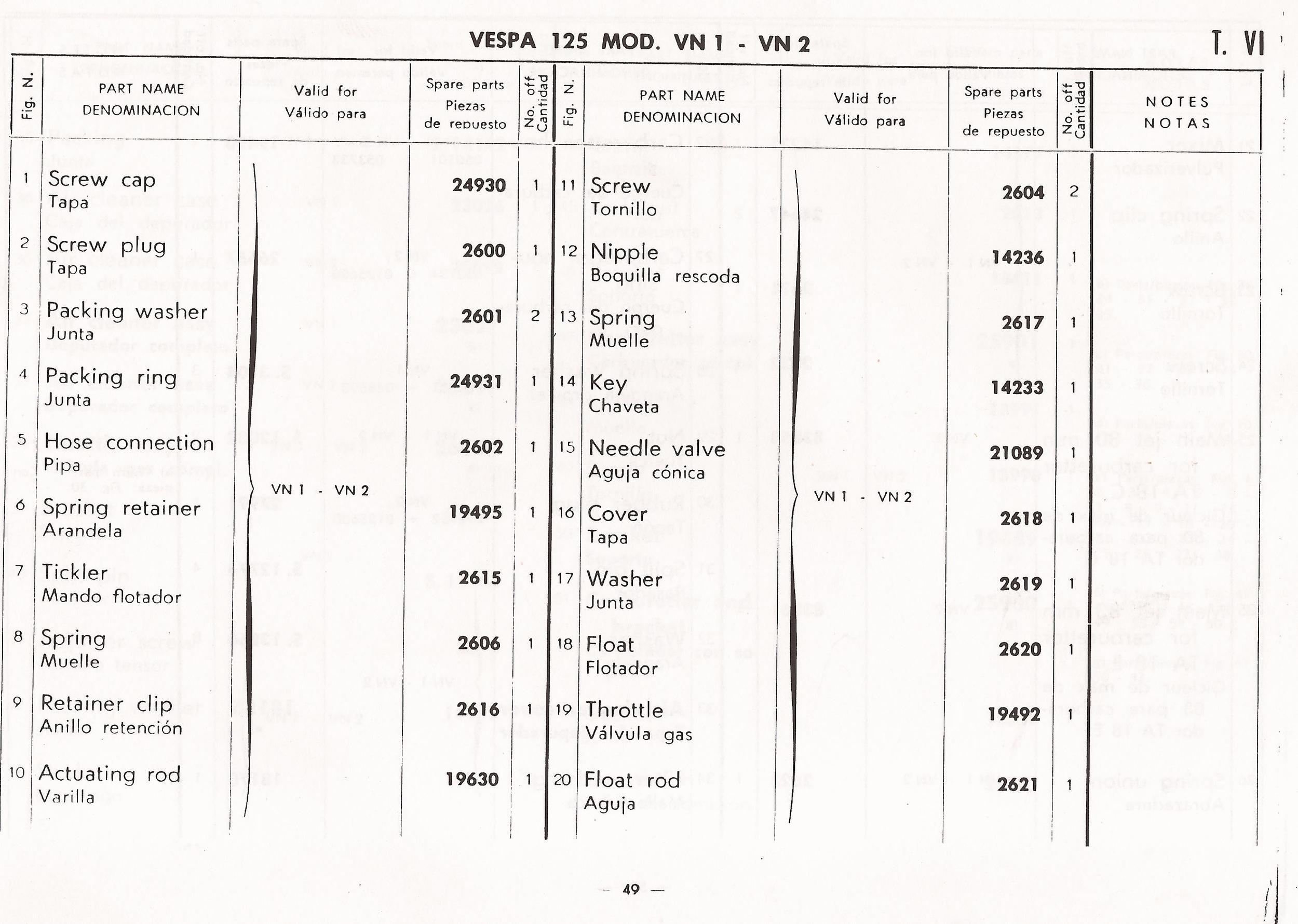 07-16-2013 vespa 125 catalog manuel 53.jpg