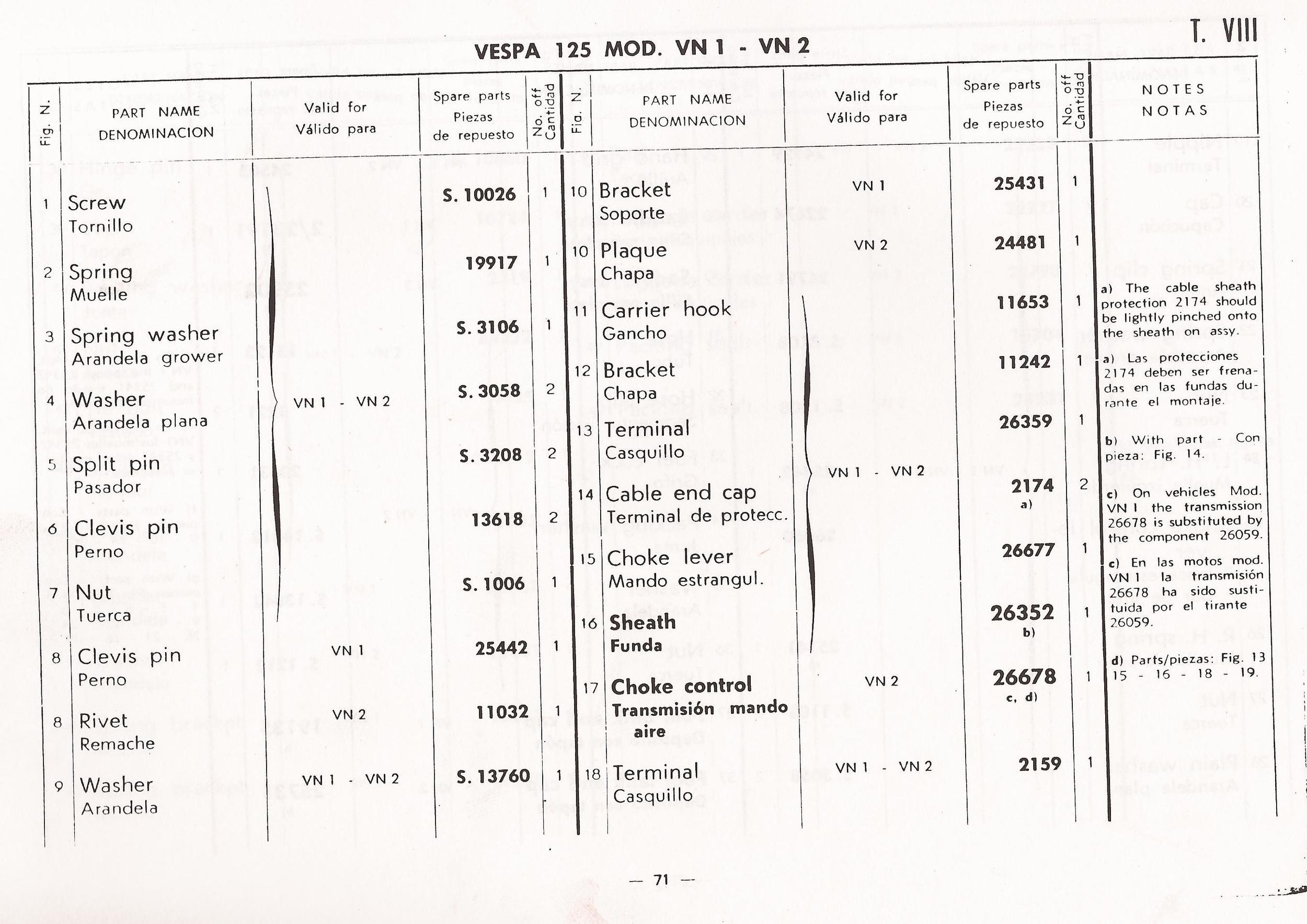 07-16-2013 vespa 125 catalog manuel 76.jpg