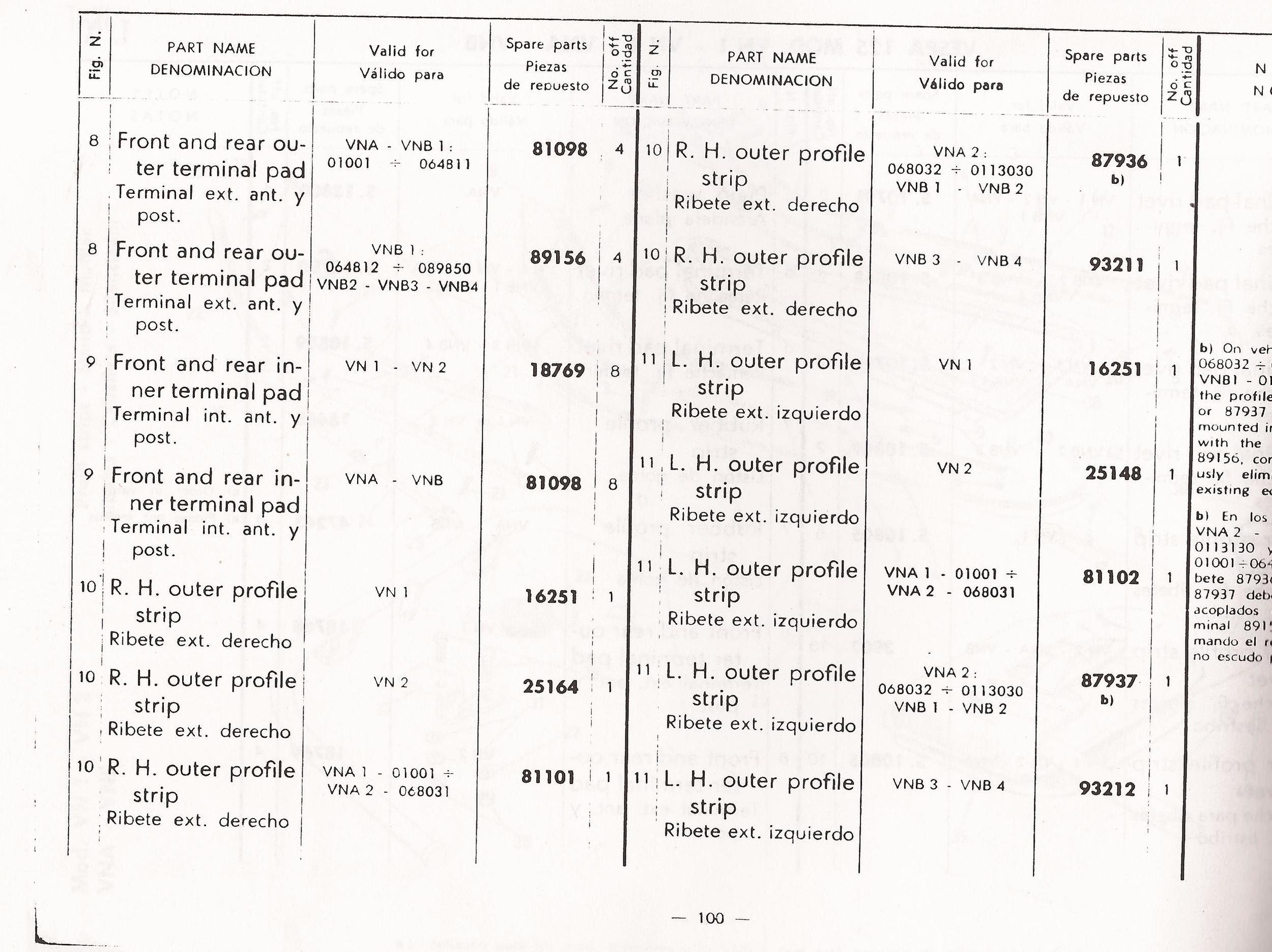 07-16-2013 vespa 125 catalog manuel 104.jpg
