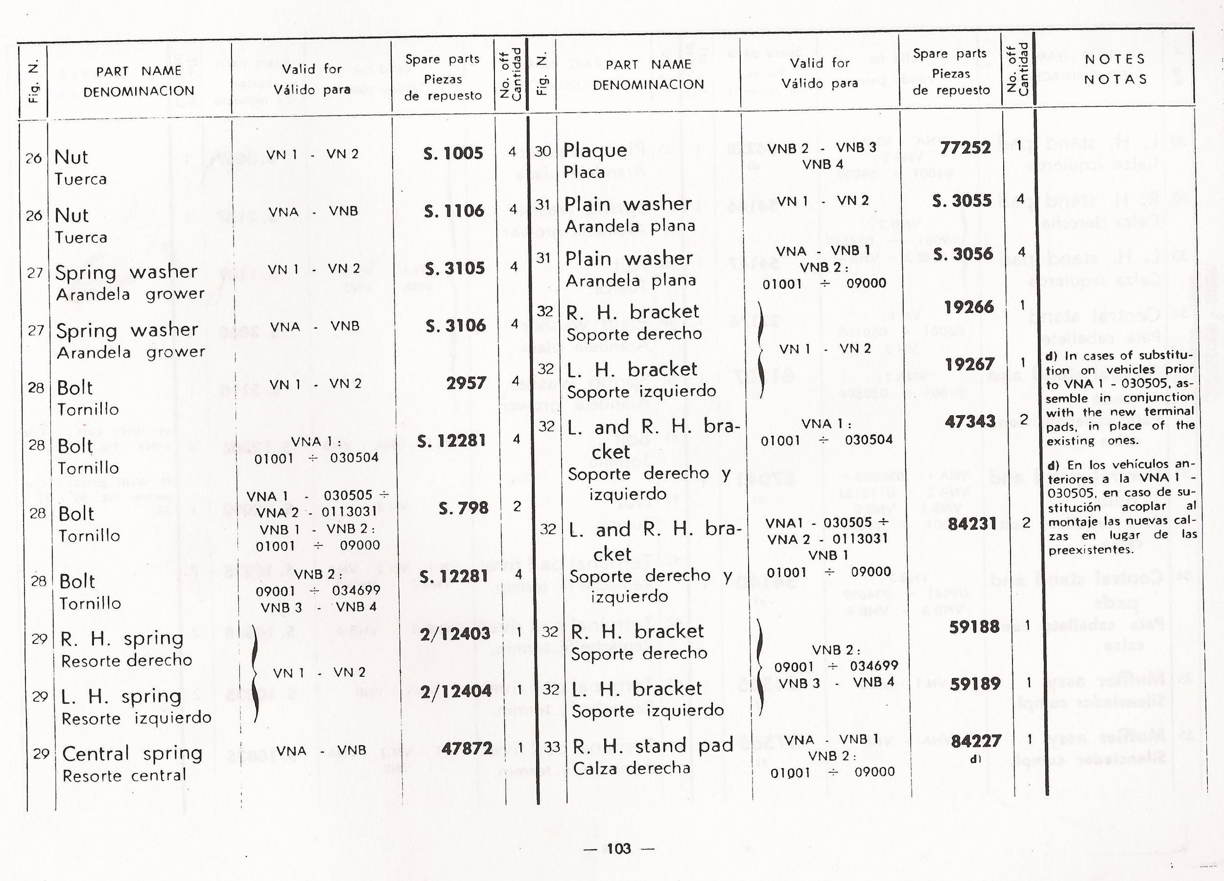 07-16-2013 vespa 125 catalog manuel 109.jpg
