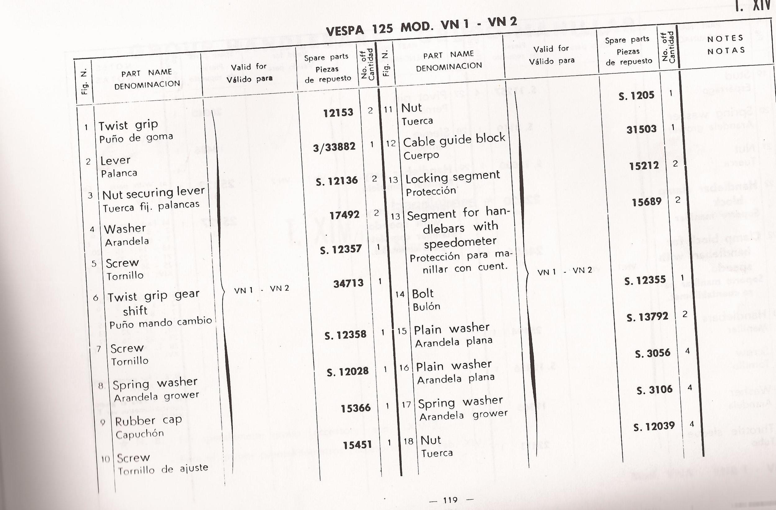 07-16-2013 vespa 125 catalog manuel 128.jpg