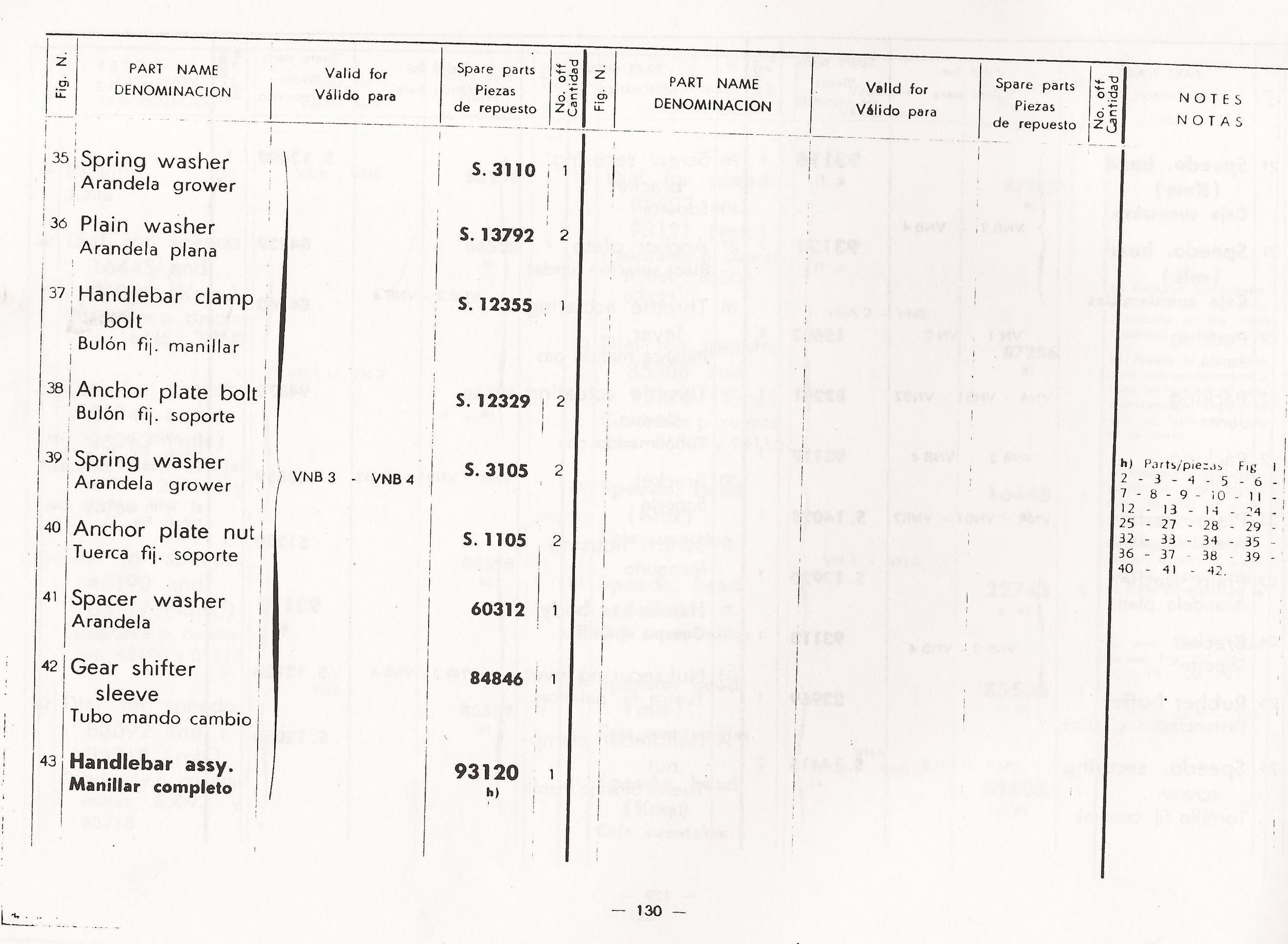 07-16-2013 vespa 125 catalog manuel 141.jpg