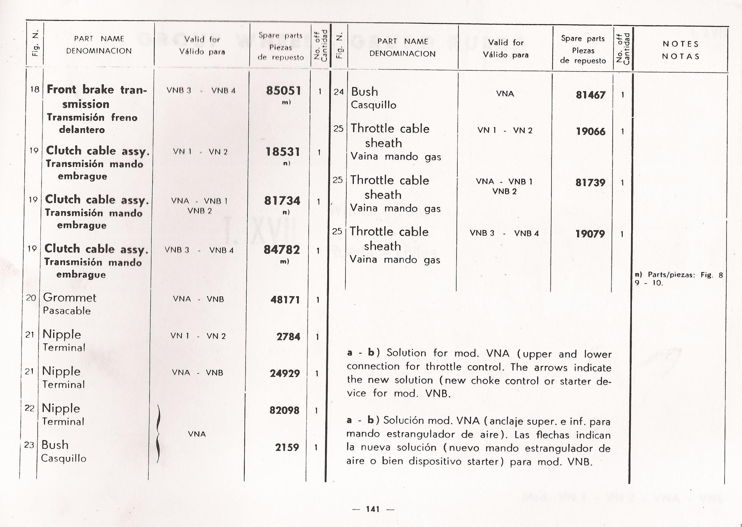 07-16-2013 vespa 125 catalog manuel 152.jpg
